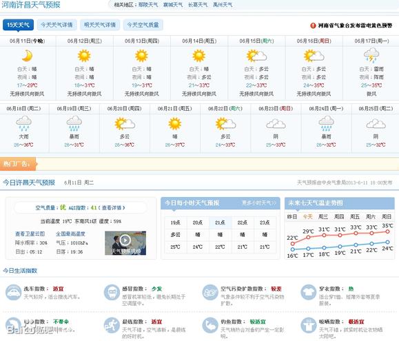 2345天气预报-有气压预报