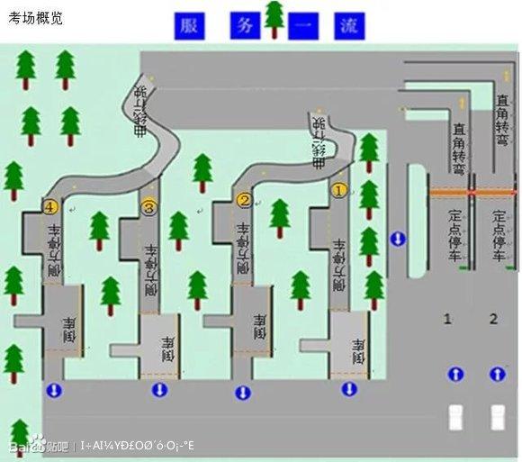 转载重庆大学城科目二 考场合格经验