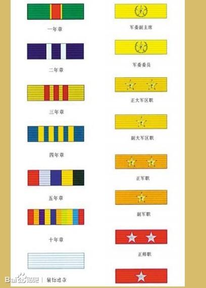 军衔等级肩章图片_军衔等级肩章图片下载