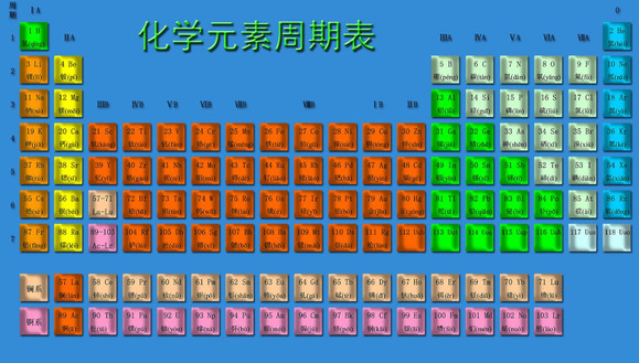 谁有元素周期表的壁纸.急求图片