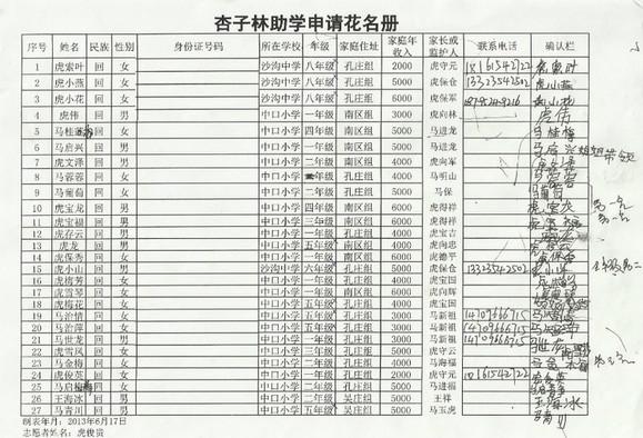 四领用物品签收表图片-物资采购申请表 物资领用表 物资申请表模板
