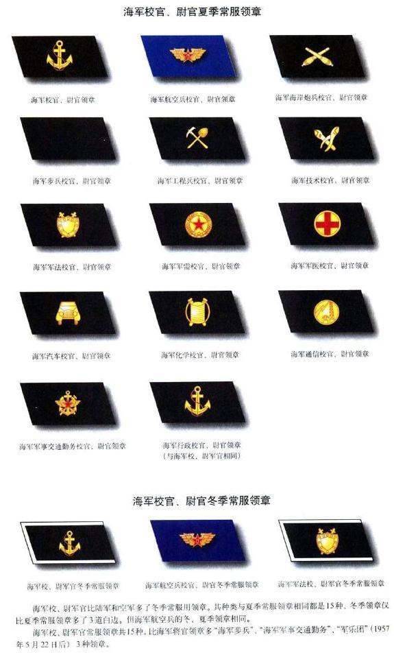 中国人民解放军军衔图集