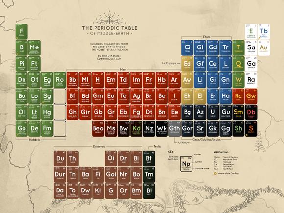 【福利】化学元素周期表桌面高清壁纸图片