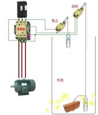 水泵进水口装过滤器球阀出水口止回阀电接点压力表图片