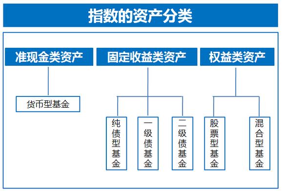 层层剖析中国企业年金指数,怎样保障养老金 权证吧 百度贴吧 高清图片