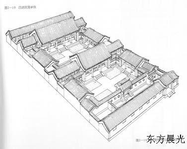 四合院的空间格局与分类图片