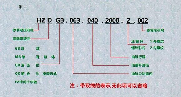 液压油缸型号代码详解图片