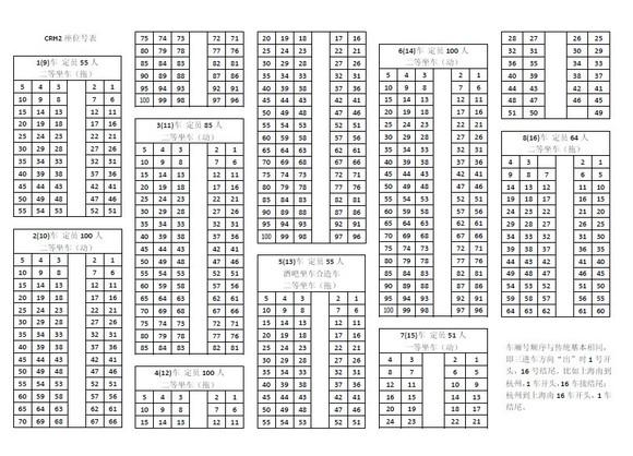 不同火车车型的座位分布图高清图片