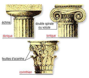 1.  多立克柱式(doric order)图片