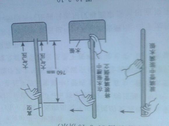 大气压强 简易气压计图片
