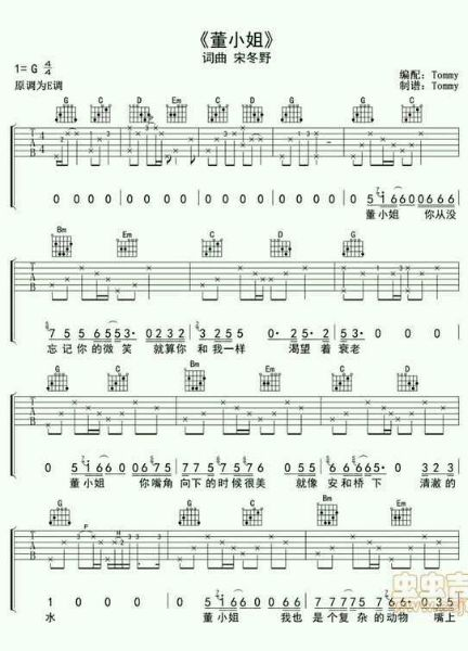 吉他简单曲谱 简单吉他入门曲谱 吉他简单练习曲谱 开心图高清图片