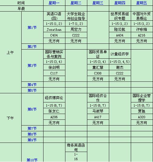 四川大学本科生水平不行的根本原因慎入 长篇