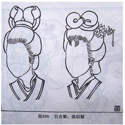 """""""百合髻""""其梳编法是净发分股盘结,并合叠于头顶.图片"""