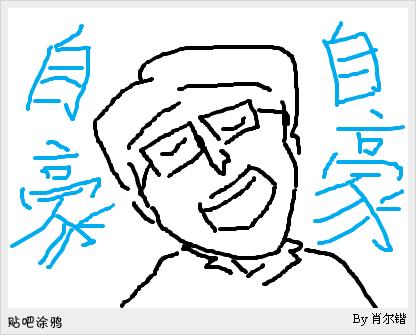 爸爸简笔画头像光头