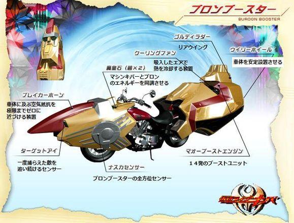 【转自假吧】历代假面骑士机车资料(平成骑士篇)图片