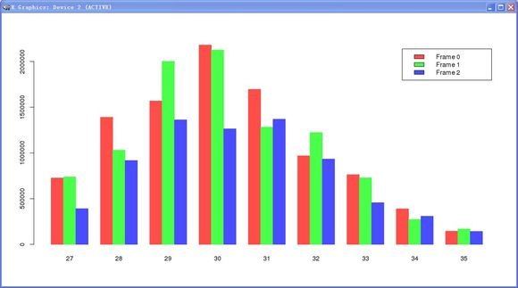 our results using riboSeqR