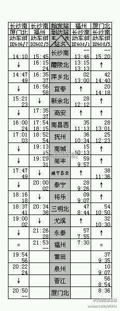 站点 高安、醴陵北)的高铁车次正式时刻表都已经张贴在各站售高清图片