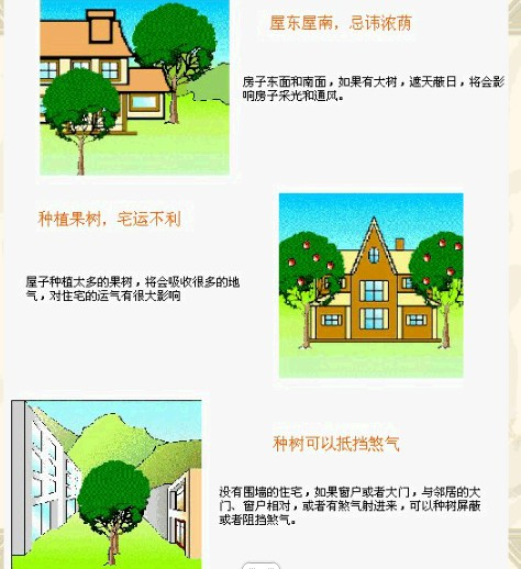 农村住宅风水图解 风水学入门吧 百度贴吧 高清图片