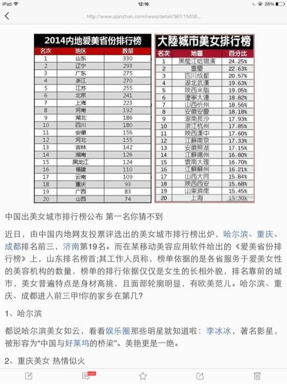 【汾酒必胜】中国出美女城市排行榜公布