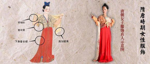 【科普】中国古代服饰图片
