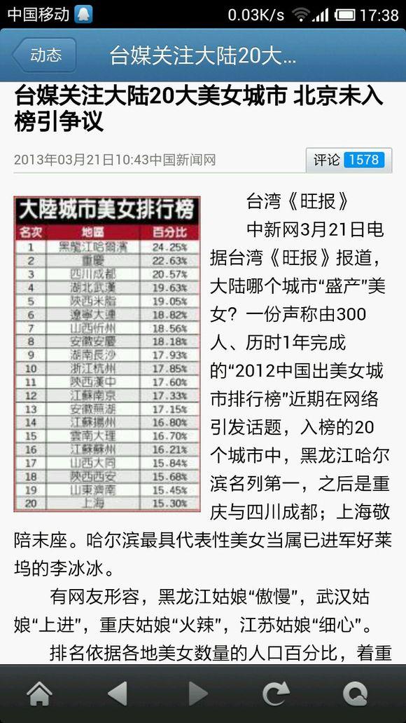 台湾关注大陆美女排行榜