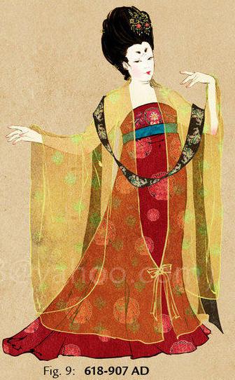 中国历代女性服饰之演变图片