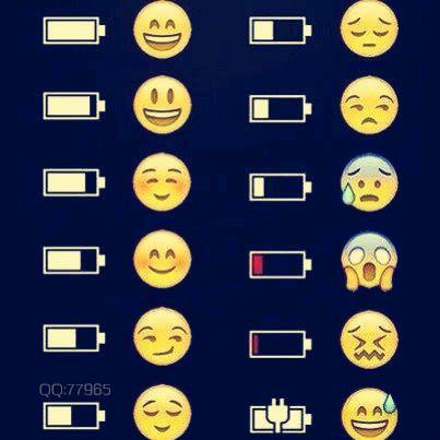 手机电量与表情的变化图片