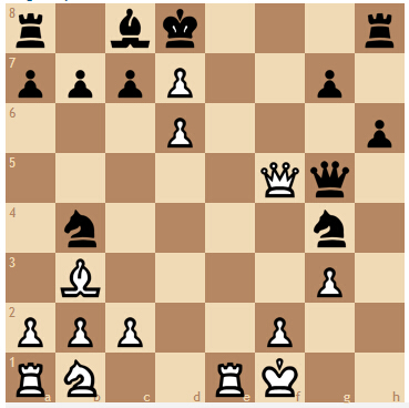战术组合的艺术_国际象棋吧_百度贴吧图片
