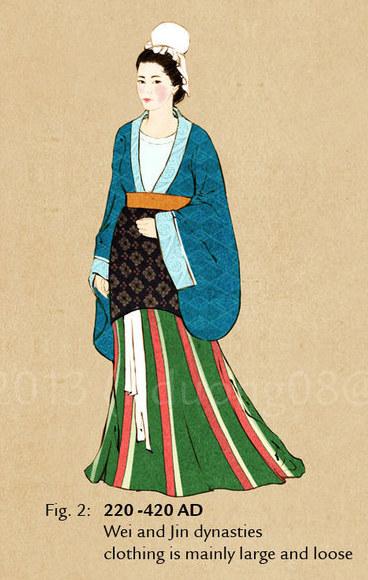 公元420年,魏晋时期.衣着普遍比较大且宽松. -中国历代女性服饰图片