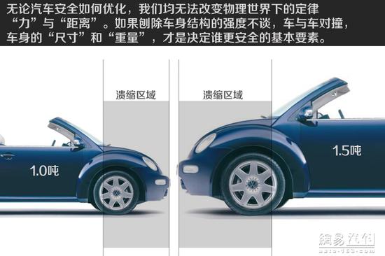 尚有余力的大车显然更具优势 赛宝利汽车用品吧 百度贴吧高清图片