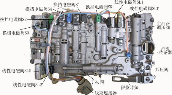 电液控制的液力机械自动变速器是以原来的液压控制图片