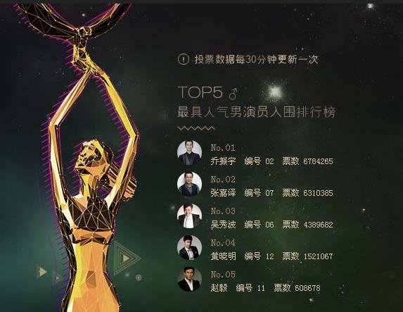 第十届中国金鹰电视艺术节颁奖晚会直播讨论贴 湖南卫视