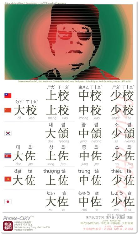 纯汉字的越南语你能看懂多少?