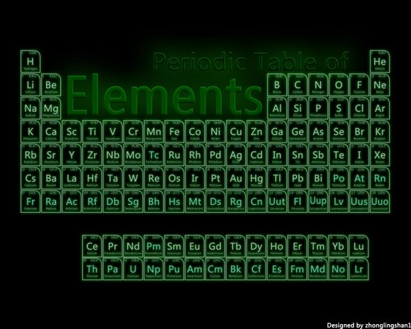 【大放送】元素周期表壁纸~~~~~~~~~~~~~~~~~~~~~~~!图片