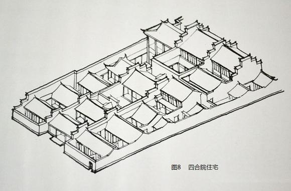 为什么称四合院, 因为它是由四座房屋加上联系性的图片