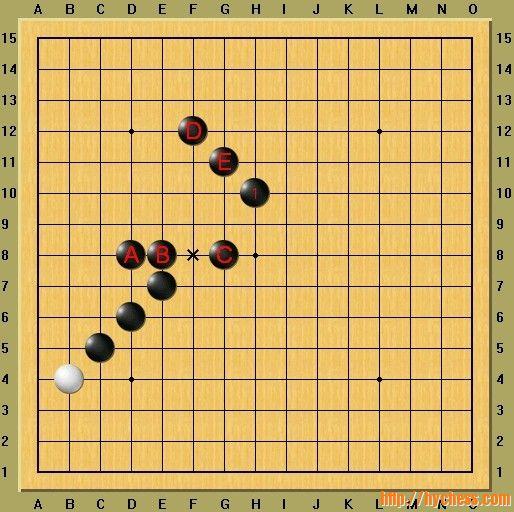 五子棋禁手规则详解 (含复杂禁手)报省赛一定要看的!图片