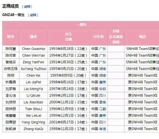 【第5回】 SNH48 選抜脑内総選挙 【 〜第五波の衝撃〜 】©2ch.netYouTube動画>147本 ->画像>1075枚