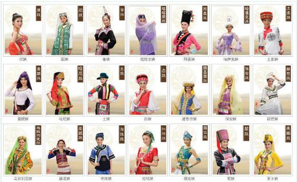 中国五十六个民族分布风俗习惯禁忌你知道多少 涡阳吧 百
