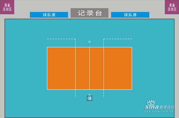 地图排球场尺寸与场地平面图 排球比赛场地包括比赛场区和无高清图片