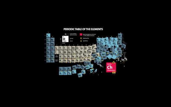 【福利】化学元素周期表高清桌面壁纸图片