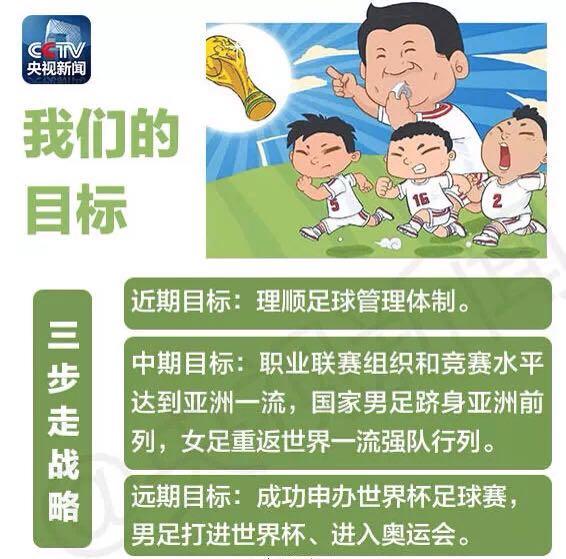 《中国足球改革总体方案》出台,你最期待哪一项改革?