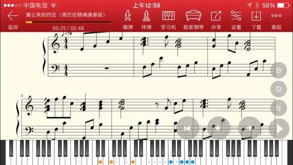 钢琴指法有什么规律么?图片