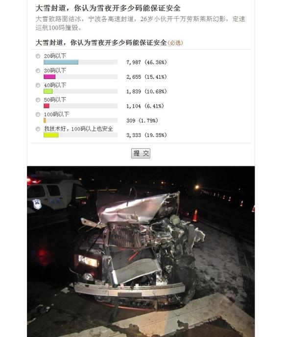 温州小伙深夜雪地飞车 千万劳斯莱斯撞报废 天门吧 百度贴高清图片
