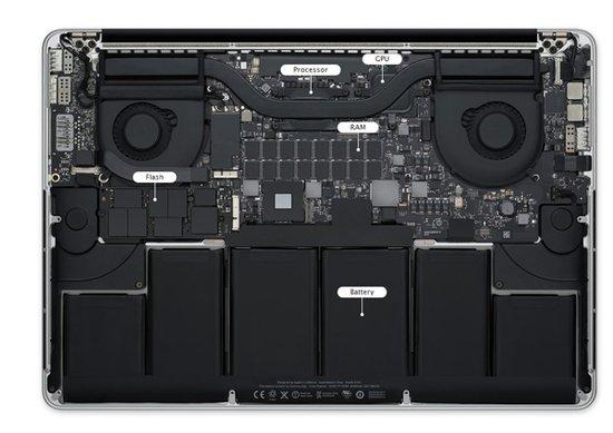 iPhone的最大缺陷:电池太糟糕了!