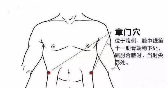 「中医养生」夏天常按3个穴位,轻松护肠胃  养生 a6510fb30f2442a7d331514ddf43ad4bd113021e