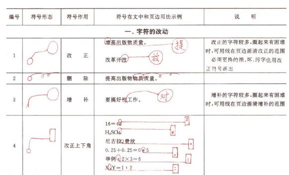 文字差错还有一种类型,即外文字母使用错误和汉语拼音错误.图片