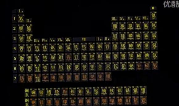 比较帅的元素周期表图片图片