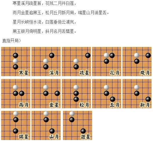 五子棋开局_最美的水妖吧图片