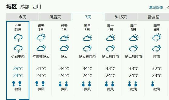 天预报_游戏中心 > 正文   2016年9月28号湘潭市天气预报湖南>湘潭天气预报