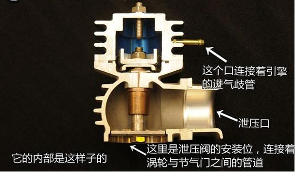 涡轮泄压阀原理介绍图片